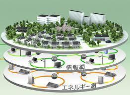 استفاده از سیستم روشنایی هوشمند در شهر هوشمند